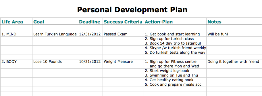 Superior Word MS Templates With Example Of A Personal Development Plan Sample