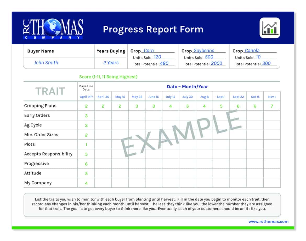 It is an image of Soft Printable Progress Report
