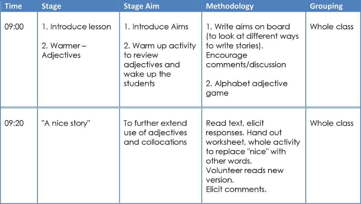 6 lesson plan templates
