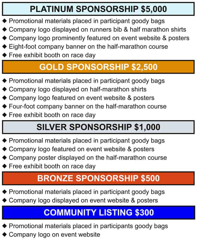 7 Sponsorship Proposal Templates - Excel PDF Formats