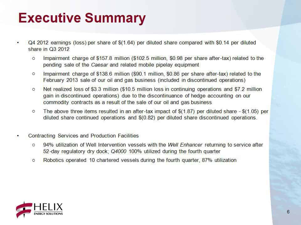 Executive Summary Presentation Example  Best Executive Summary
