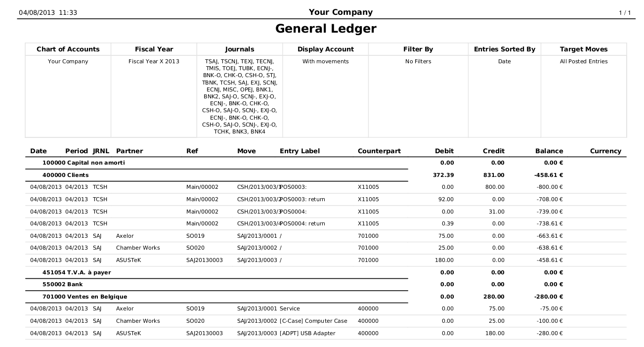 15 General Ledger Templates Excel PDF Formats – Accounting Ledgers Templates