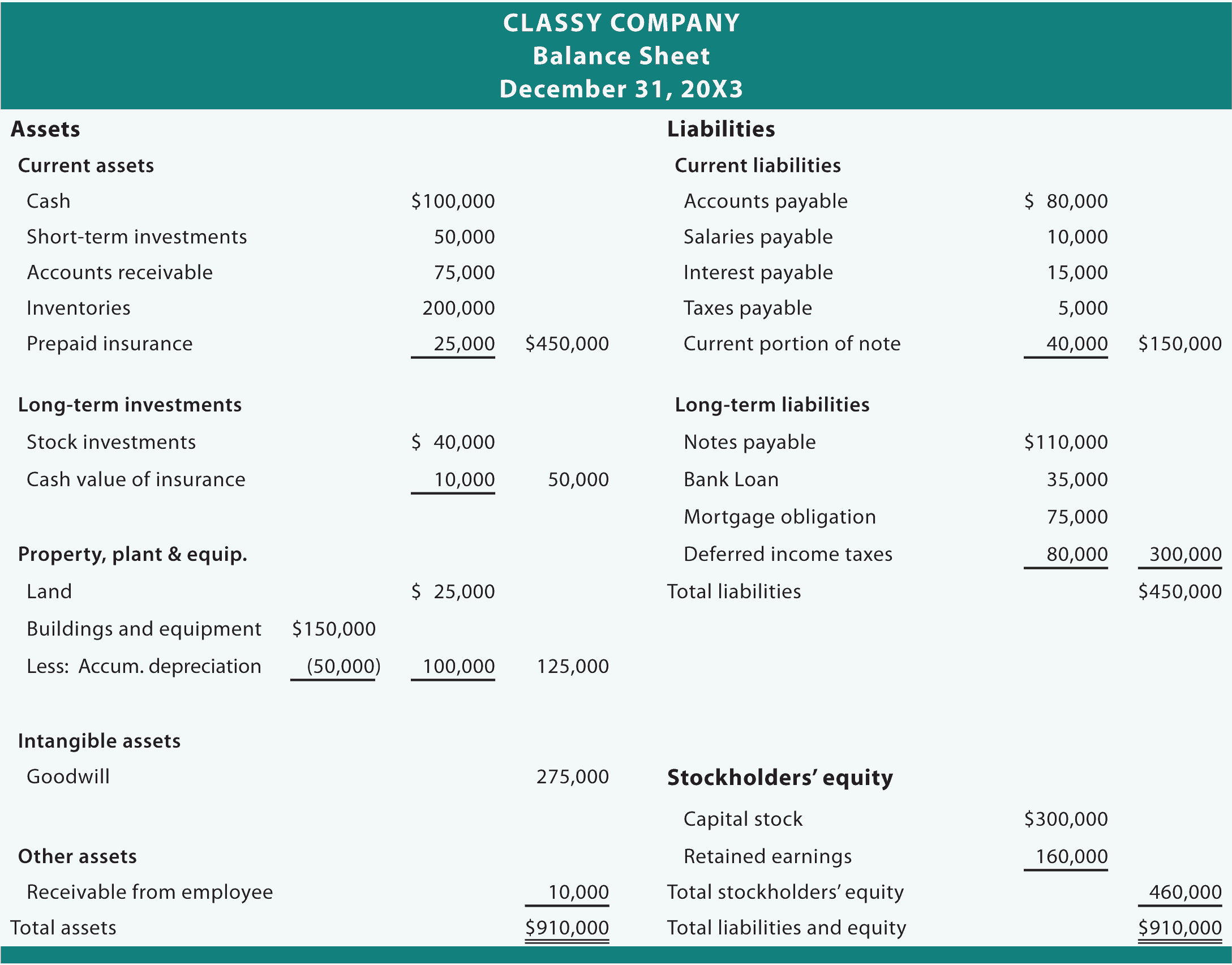 sample balance sheet - Template