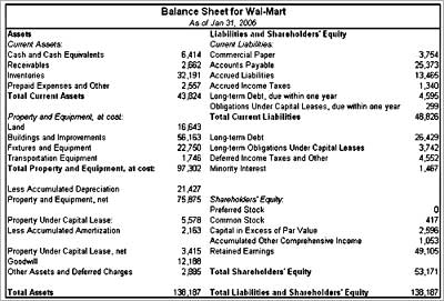 17 Balance sheet Templates Excel PDF Formats – Balance Sheet Format Download