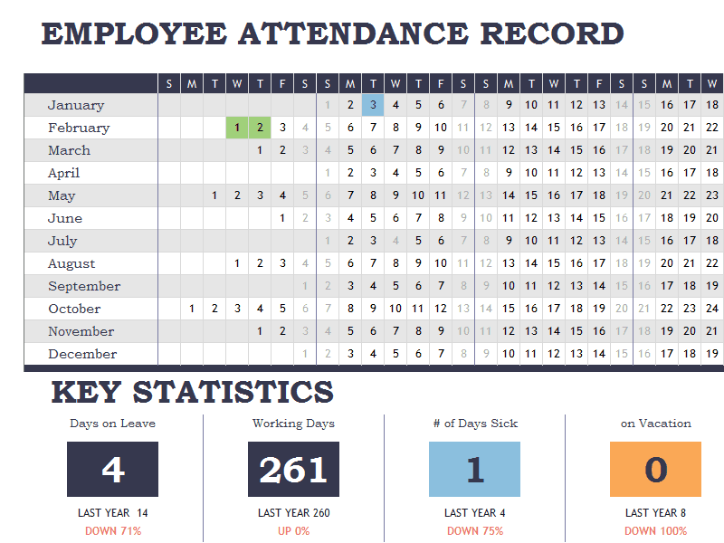13 Attendance Tracking Templates Excel PDF Formats – Sample Attendance Tracking