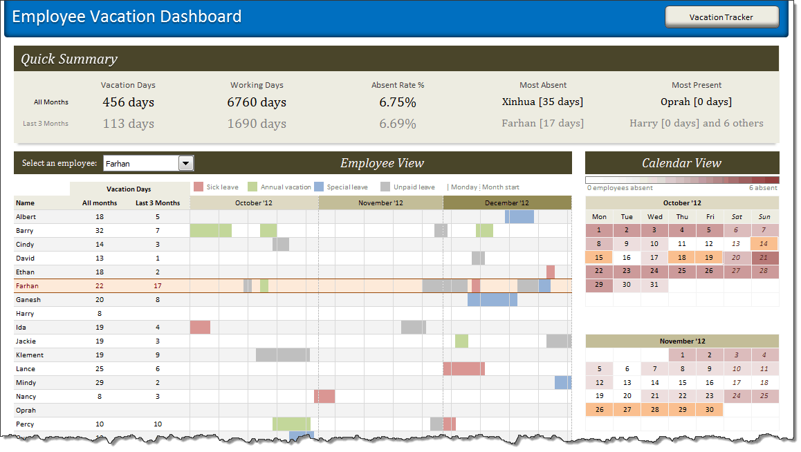 employee task tracking excel
