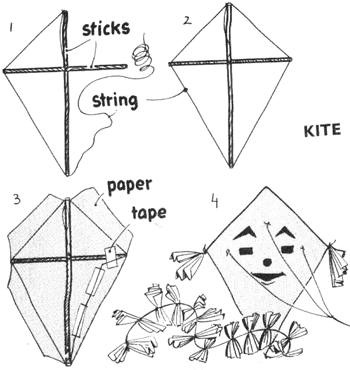 Kite Template Designs on home and building designs html