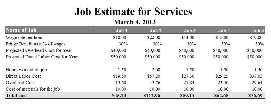 10 job estimate templates
