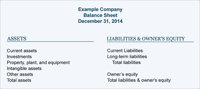 17 balance sheet templates excel pdf formats