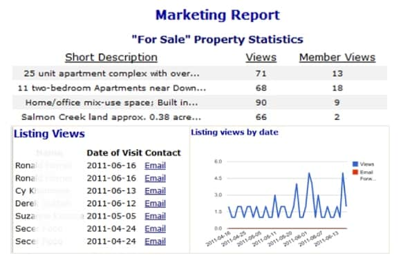 weekly marketing report 1567